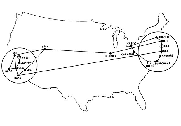Major events of the 1960's - ARPANET, the Precursor of the Internet, Created