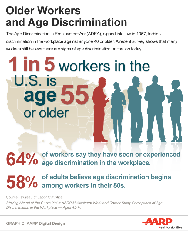 Older Workers And Age Discrimination   Infographic  Examples Of Discrimination In The Workplace