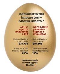 Infografica - Administra tus impuestos – Ahorra Dinero